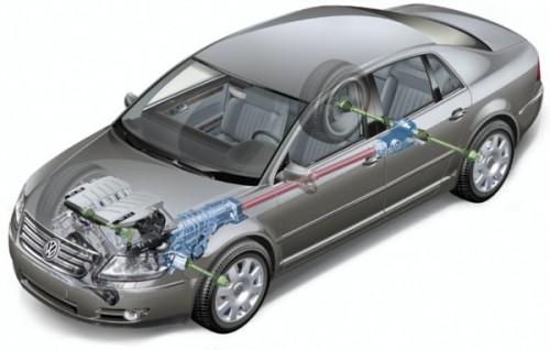 VW Passat s pohonem všech kol
