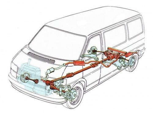 VW Transporter spohonem všech kol Syncro