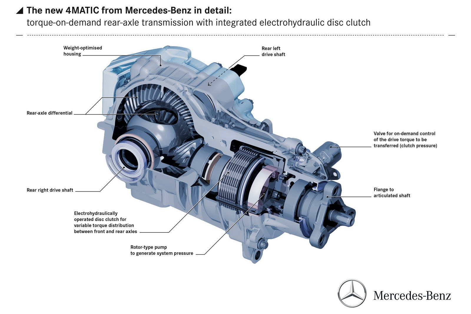 4matic for Mercedes benz transfer case recall