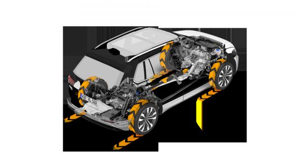 4Motion - pohon všech kol