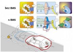 BAS (Brake Assistant System)