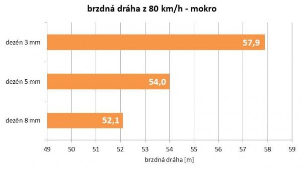 cs_brzdna_draha_004