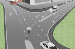 Interactive Vehicle Communication (Car-to-Car)