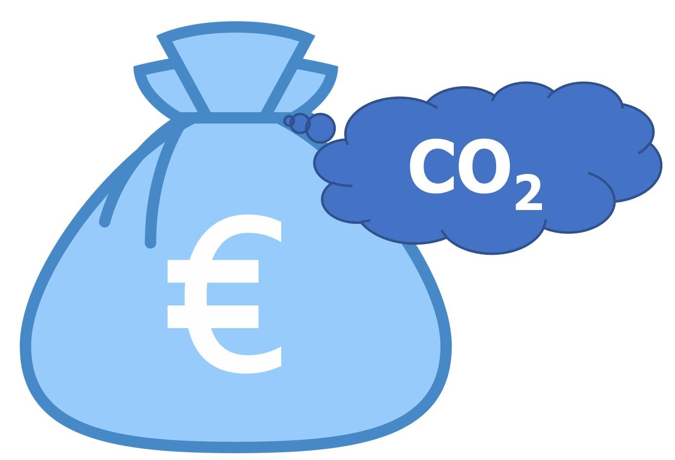 Emisní pokuty vozidel