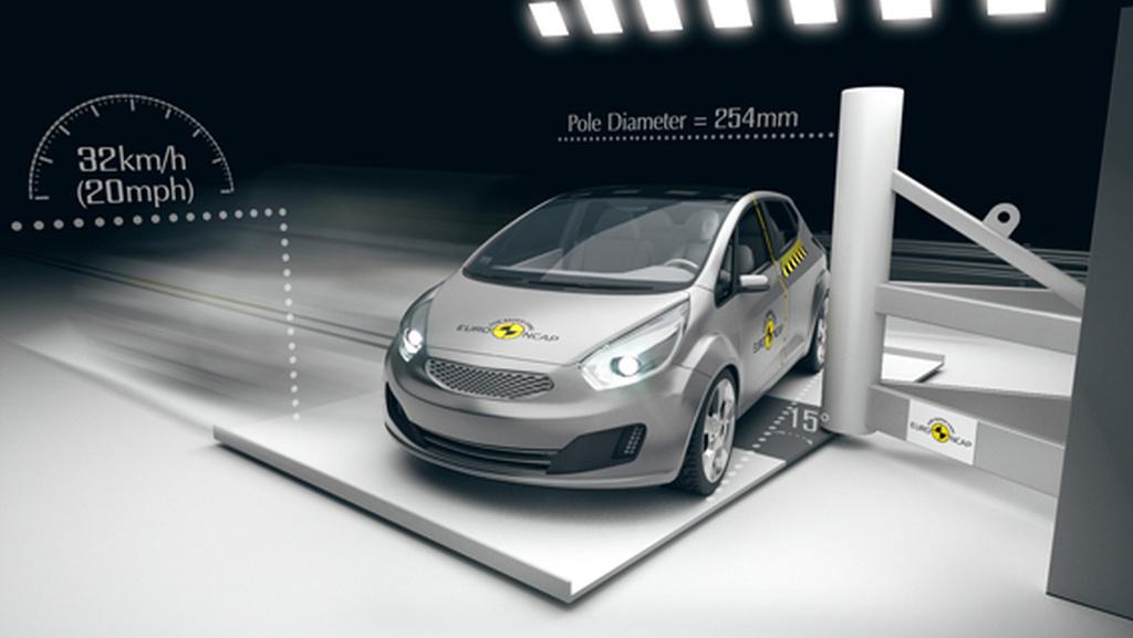 schema testu nárazu do sloupu Euro NCAP