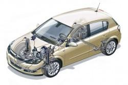 AST (Adaptive Stability Technology)