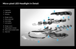 Micro-pixel LED headlight - konstrukce