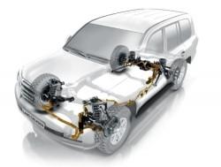 KDSS (Kinetic Dynamic Suspension System)