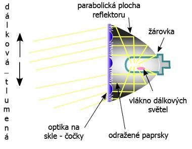 cs_parabolovy_reflektor_001
