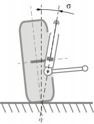 Příklon rejdového čepu