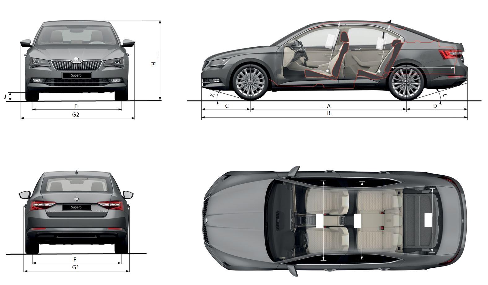 Grundabmessungen der Fahrzeuge