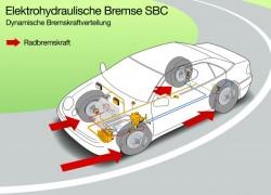 SBC (Sensotronic Brake Control)