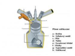 THP (Turbo High Pressure)