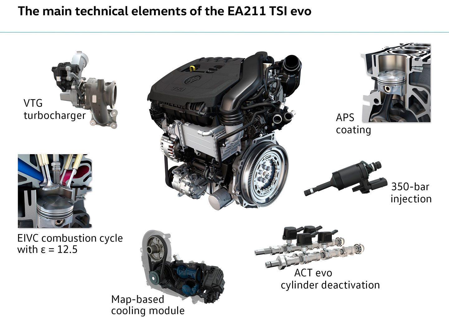 tsi  twincharged stratified injection   u2013 aktualizace