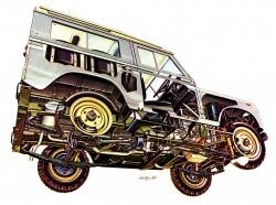 Land Rover / Defender