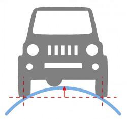 určení světlé výšky automobilu