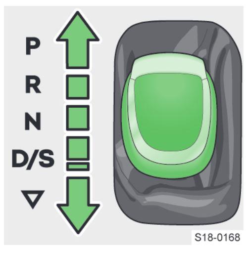 Režimy automatické převodovky PRNDS