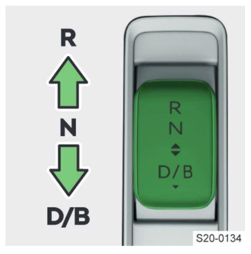 Režimy automatické převodovky elektromobilu RNDB